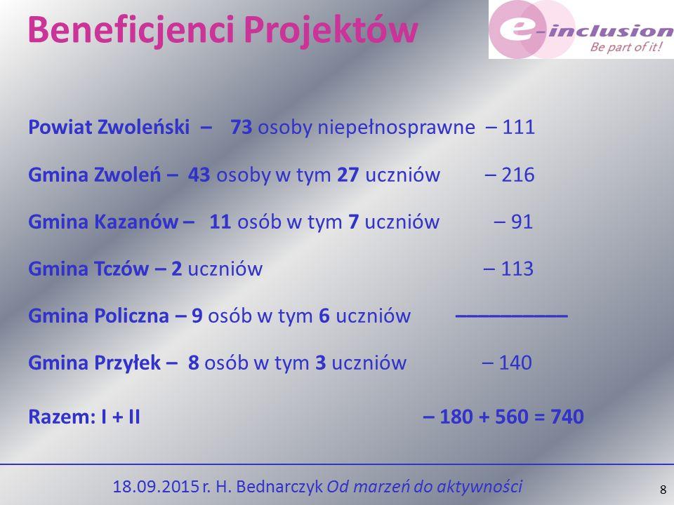 8 Beneficjenci Projektów Powiat Zwoleński – 73 osoby niepełnosprawne – 111 Gmina Zwoleń – 43 osoby w tym 27 uczniów – 216 Gmina Kazanów – 11 osób w tym 7 uczniów – 91 Gmina Tczów – 2 uczniów – 113 Gmina Policzna – 9 osób w tym 6 uczniów –––––––––– Gmina Przyłek – 8 osób w tym 3 uczniów – 140 Razem: I + II – 180 + 560 = 740 18.09.2015 r.