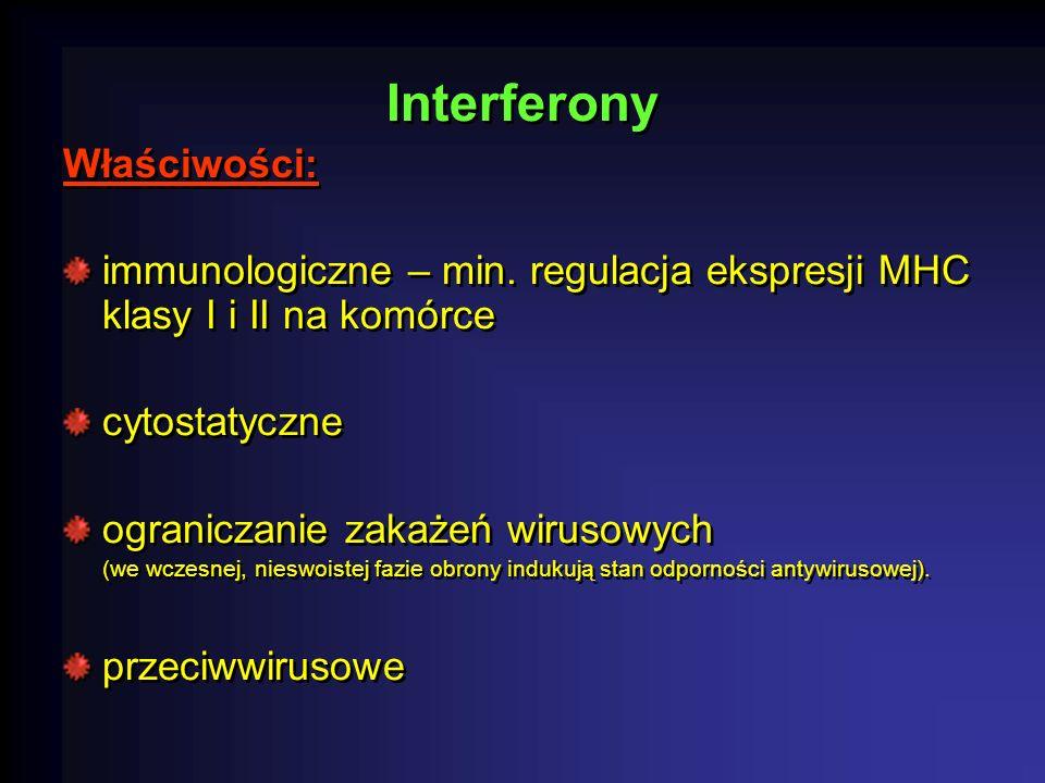 Interferony Właściwości: immunologiczne – min.