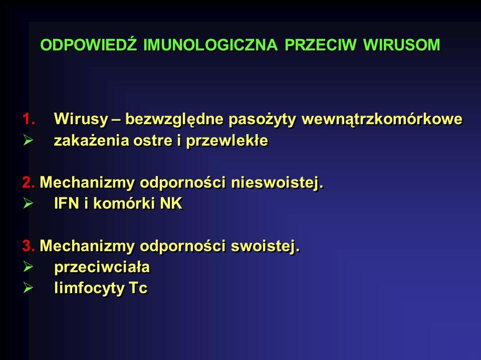 ODPOWIEDŹ IMUNOLOGICZNA PRZECIW WIRUSOM 1.Wirusy – bezwzględne pasożyty wewnątrzkomórkowe  zakażenia ostre i przewlekłe 2.