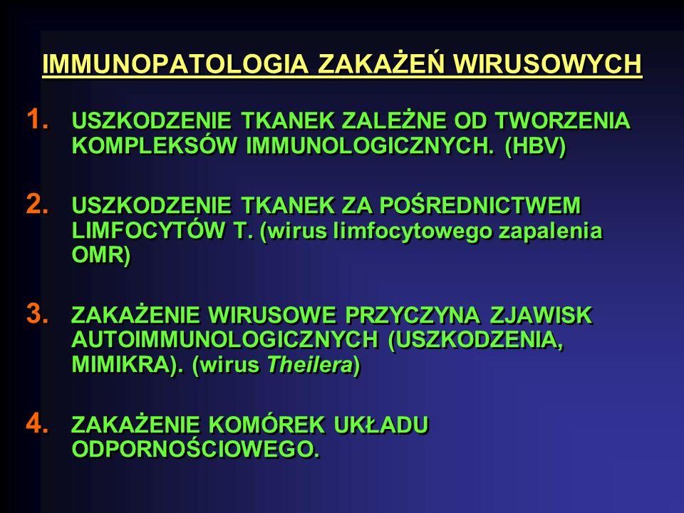 IMMUNOPATOLOGIA ZAKAŻEŃ WIRUSOWYCH 1.