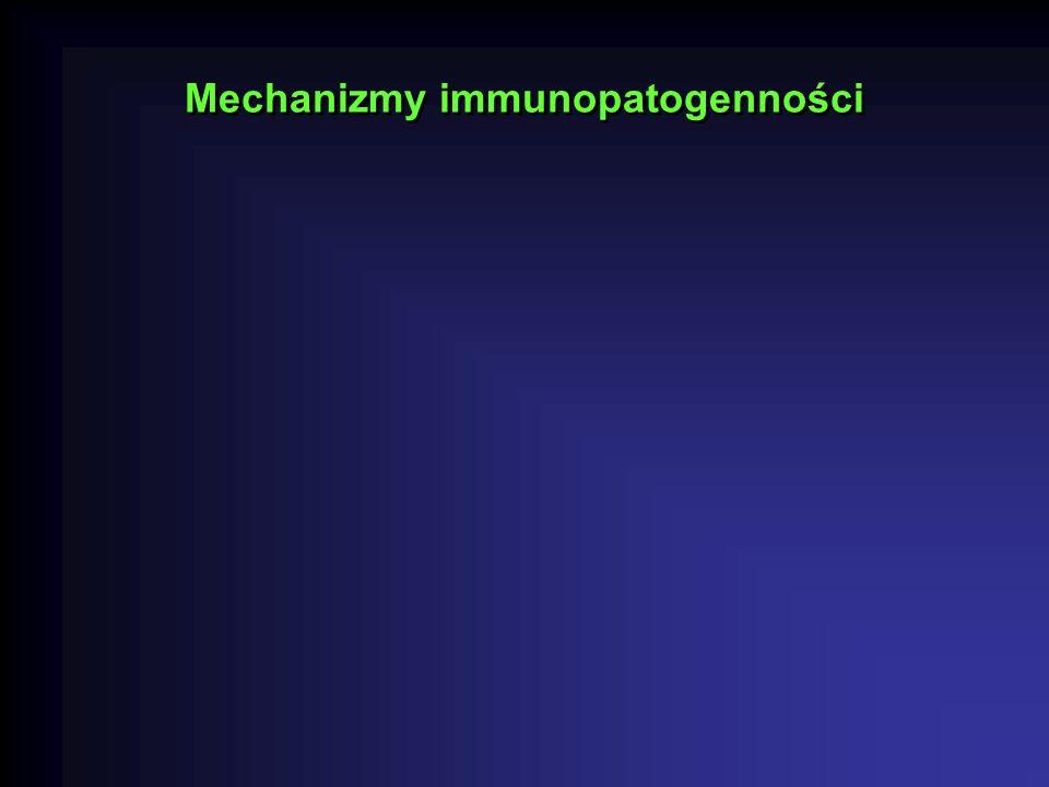 Mechanizmy immunopatogenności