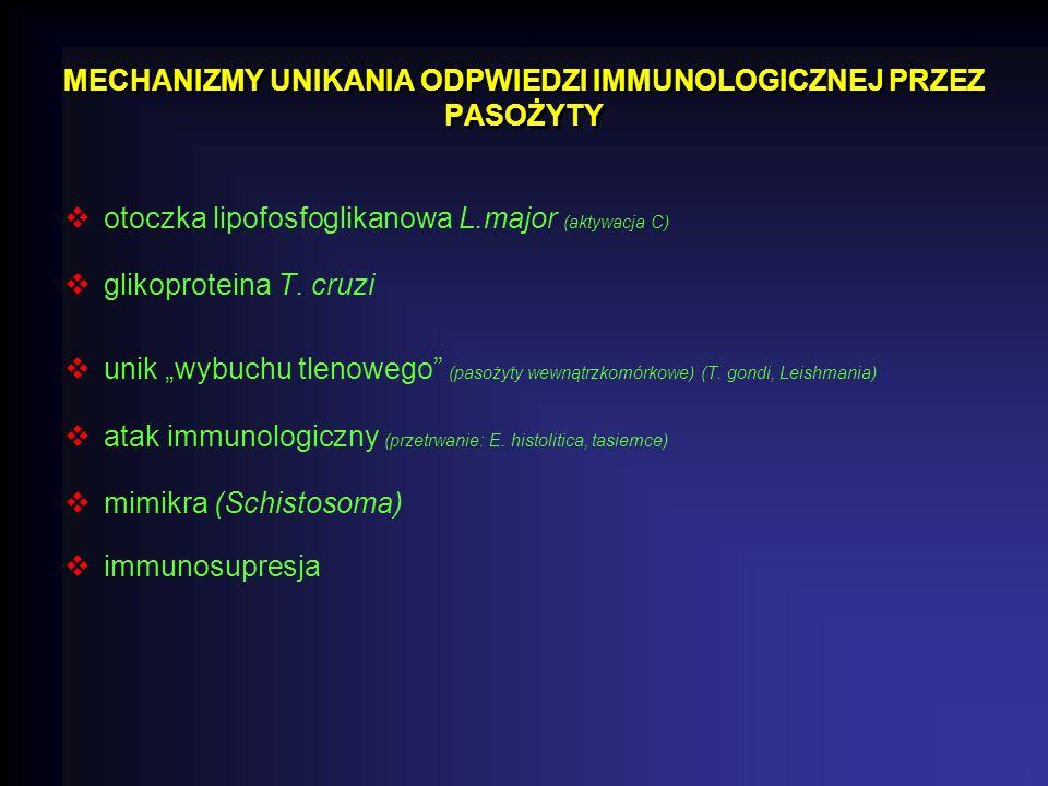 MECHANIZMY UNIKANIA ODPWIEDZI IMMUNOLOGICZNEJ PRZEZ PASOŻYTY ootoczka lipofosfoglikanowa L.major (aktywacja C) gglikoproteina T.