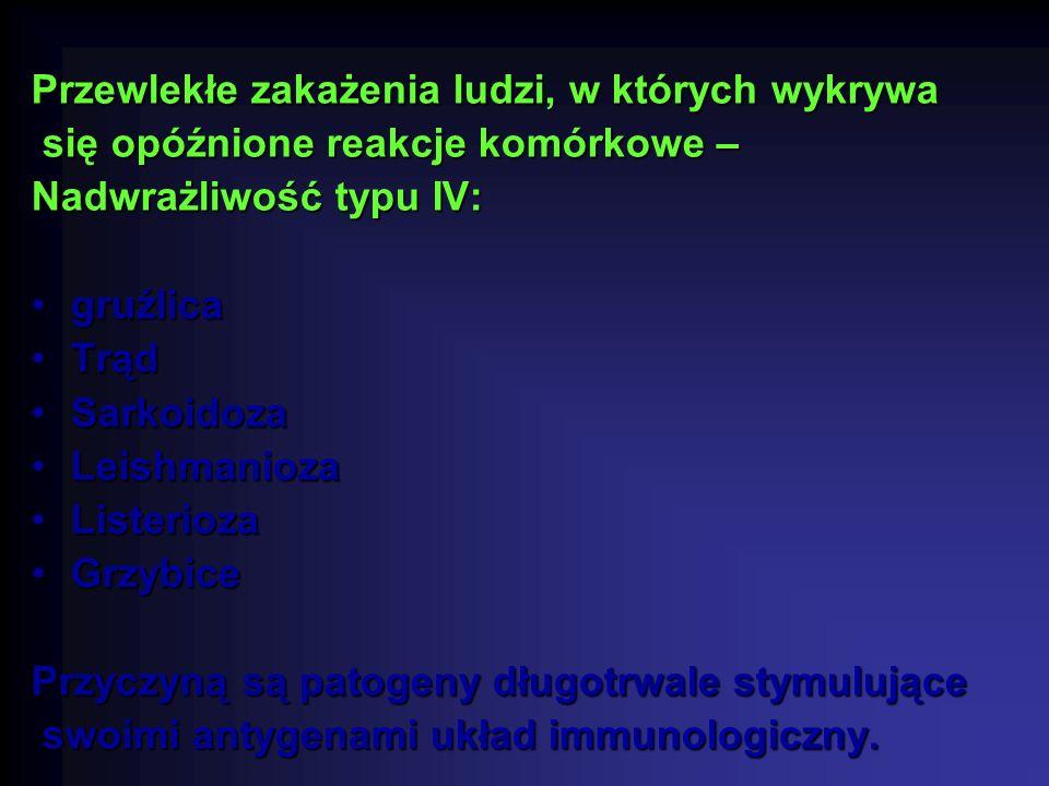 Przewlekłe zakażenia ludzi, w których wykrywa się opóźnione reakcje komórkowe – się opóźnione reakcje komórkowe – Nadwrażliwość typu IV: gruźlicagruźlica TrądTrąd SarkoidozaSarkoidoza LeishmaniozaLeishmanioza ListeriozaListerioza GrzybiceGrzybice Przyczyną są patogeny długotrwale stymulujące swoimi antygenami układ immunologiczny.