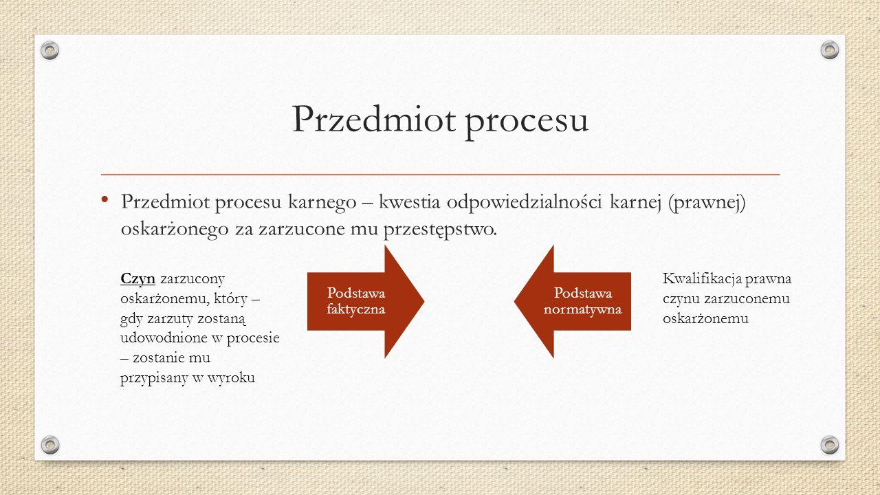 Przedmiot procesu Przedmiot procesu karnego – kwestia odpowiedzialności karnej (prawnej) oskarżonego za zarzucone mu przestępstwo.