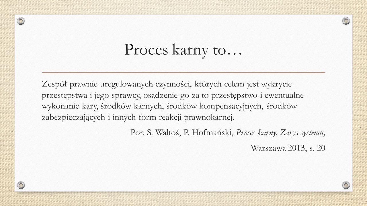 Sprawiedliwość proceduralna jak cel procesu Obok celów z art.