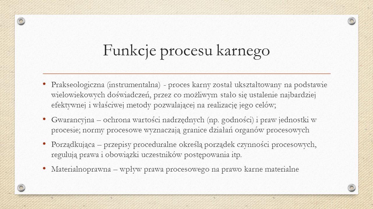 Cele procesu karnego – art.2 § 1 k.p.k. 1.