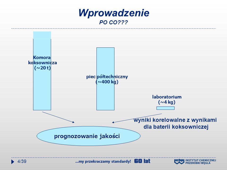 Komora koksownicza (~20 t) piec półtechniczny (~400 kg) laboratorium (~4 kg) wyniki korelowalne z wynikami dla baterii koksowniczej prognozowanie jakości Wprowadzenie PO CO??.