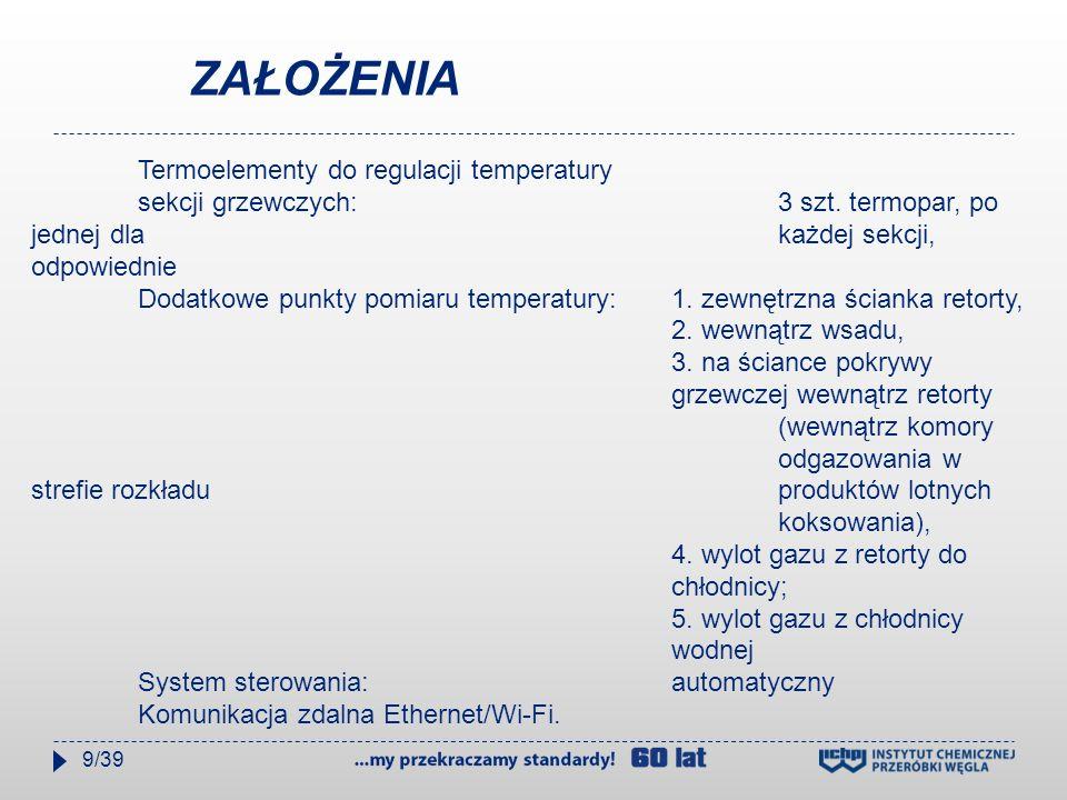 Sterowanie: Standardowy program nagrzewania Układ sterowania i piec powinny mieć możliwość prowadzenia sterowania procesu odgazowania: dodatkowo wg wskazań termoelementu na zewnętrznej ściance retorty, z szybkością ogrzewania od 0,5 - 10 ºC/min od temperatury otoczenia do temperatury 1200°C.