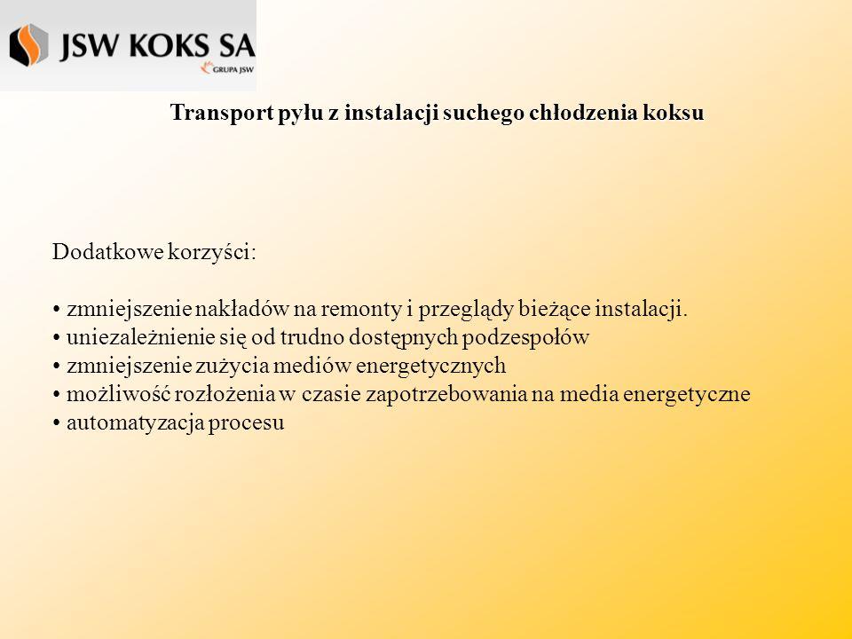 Transport pyłu z instalacji suchego chłodzenia koksu Dodatkowe korzyści: zmniejszenie nakładów na remonty i przeglądy bieżące instalacji.