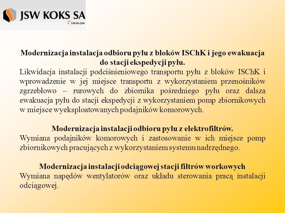 Układ odciągowy instalacji odpylania W celu wychwycenia zapylonych gazów z proces u opróżniania komór ISChK wykorzystuje się jedną sekcję stacji filtrów workowych.