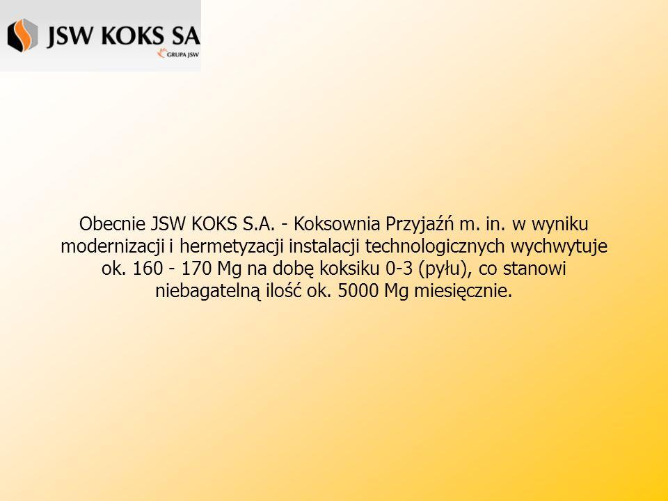 Obecnie JSW KOKS S.A.- Koksownia Przyjaźń m. in.