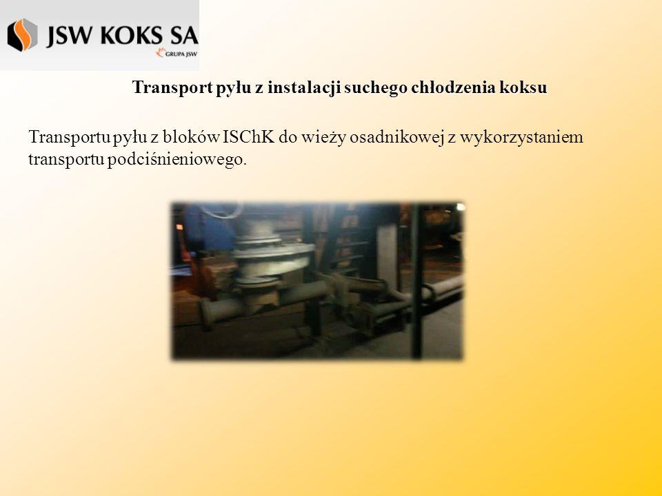 Układ odciągowy instalacji odpylania baterii Wykorzystanie układu falownikowego do sterowania pracą wentylatorów.