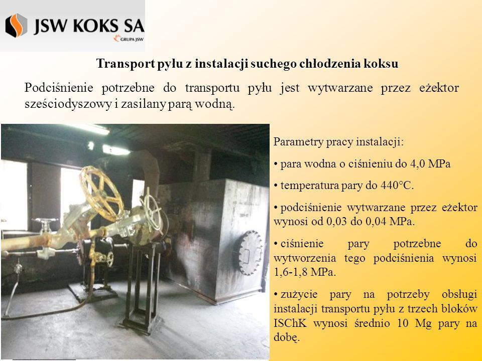 Transport pyłu z wykorzystaniem podajników komorowych do stacji ekspedycji pyłu.