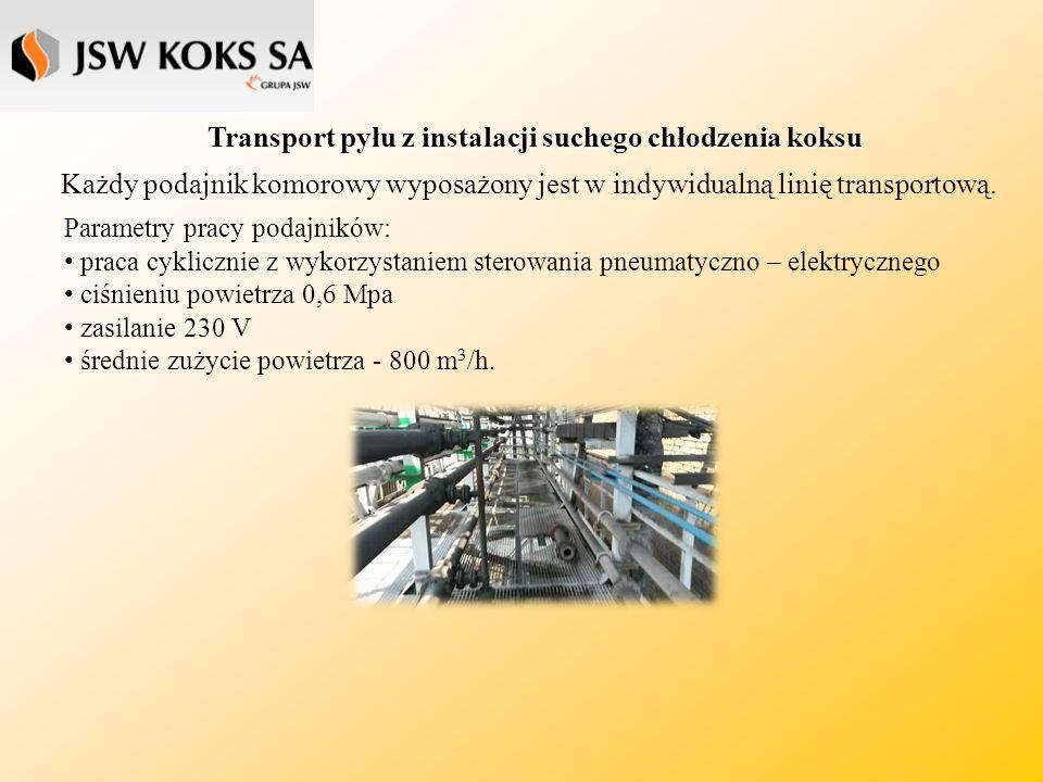W celu wyeliminowania energochłonnego transportu podciśnieniowego w jego miejsce wprowadza się transport zgrzebłowo – rurowy składający się z dwóch przenośników wykorzystujących do napędu reduktory o mocy 1,8 kW.