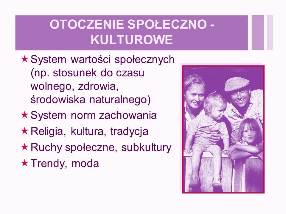 OTOCZENIE SPOŁECZNO - KULTUROWE  System wartości społecznych (np.