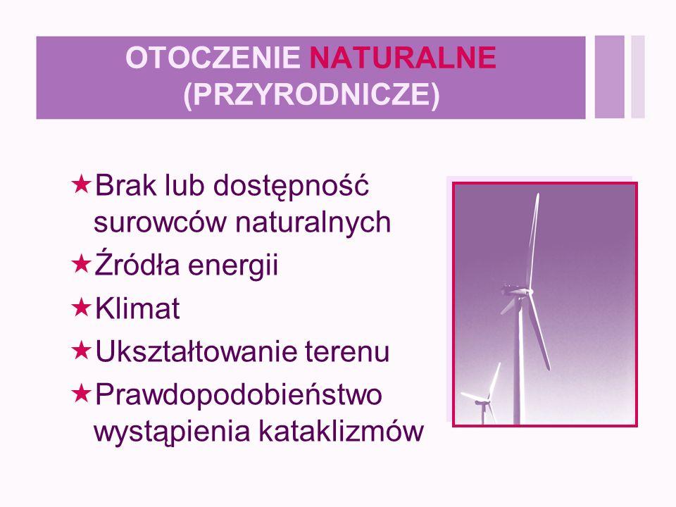OTOCZENIE NATURALNE (PRZYRODNICZE)  Brak lub dostępność surowców naturalnych  Źródła energii  Klimat  Ukształtowanie terenu  Prawdopodobieństwo wystąpienia kataklizmów
