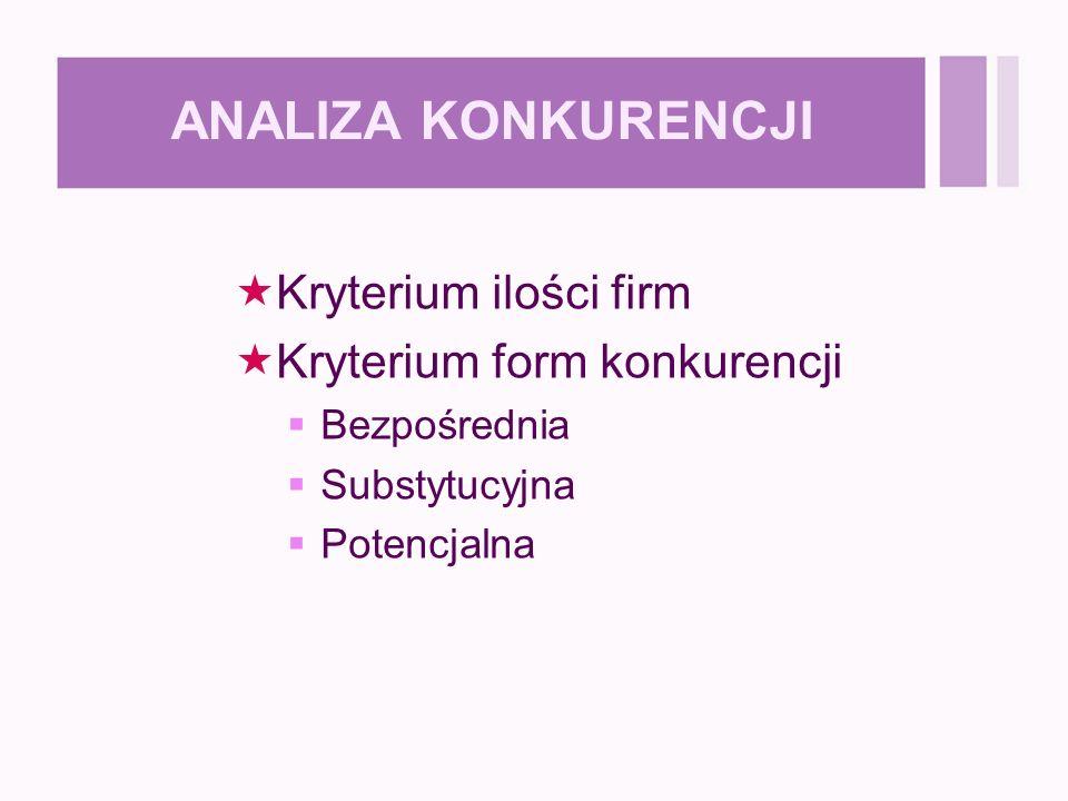 ANALIZA KONKURENCJI  Kryterium ilości firm  Kryterium form konkurencji  Bezpośrednia  Substytucyjna  Potencjalna