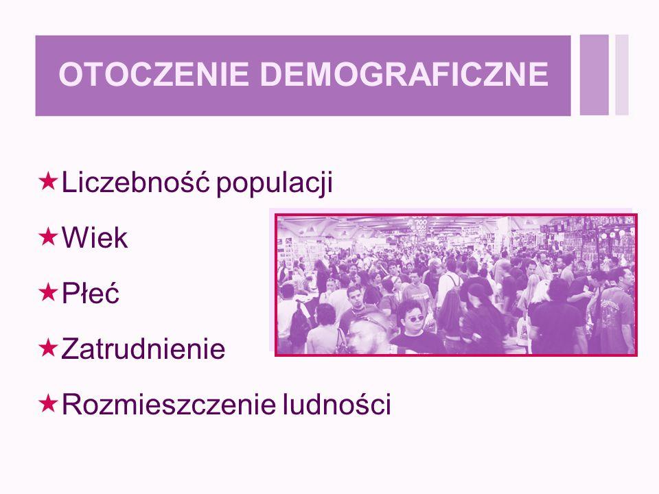 OTOCZENIE DEMOGRAFICZNE  Liczebność populacji  Wiek  Płeć  Zatrudnienie  Rozmieszczenie ludności