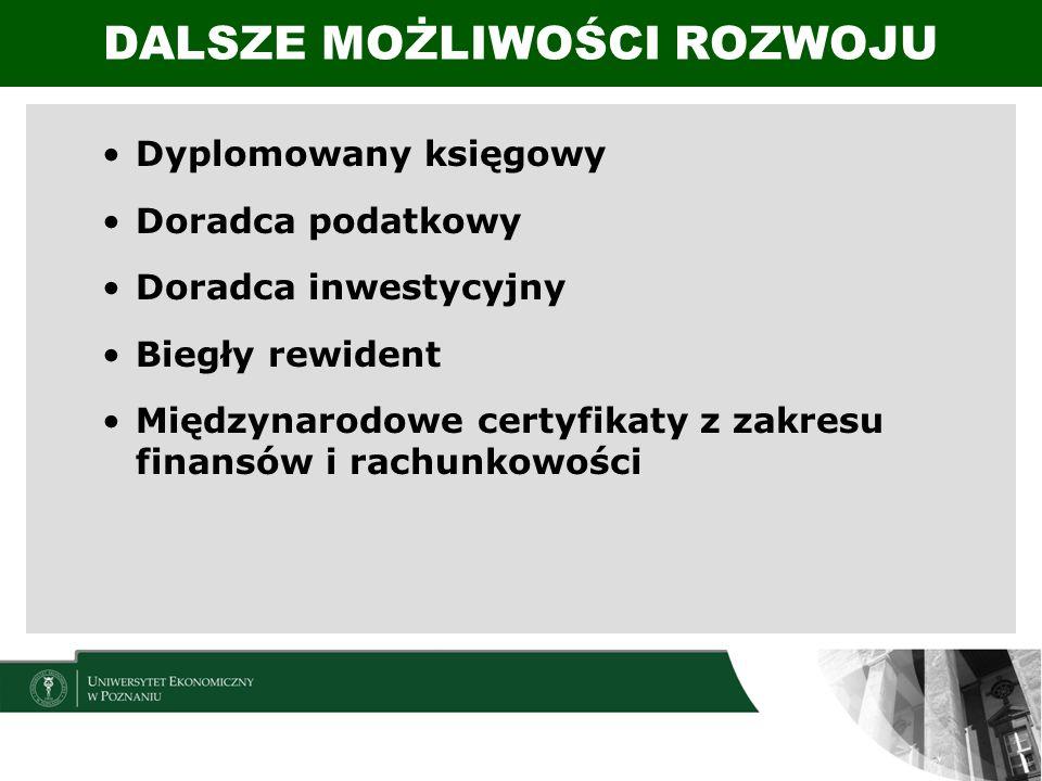 Dyplomowany księgowy Doradca podatkowy Doradca inwestycyjny Biegły rewident Międzynarodowe certyfikaty z zakresu finansów i rachunkowości DALSZE MOŻLIWOŚCI ROZWOJU