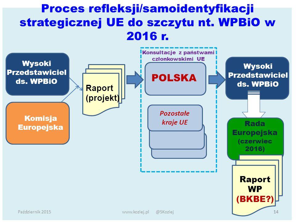 Proces refleksji/samoidentyfikacji strategicznej UE do szczytu nt.