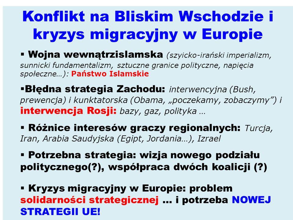 """Październik 2015www.koziej.pl @SKoziej7 Konflikt na Bliskim Wschodzie i kryzys migracyjny w Europie  Wojna wewnątrzislamska (szyicko-irański imperializm, sunnicki fundamentalizm, sztuczne granice polityczne, napięcia społeczne…): Państwo Islamskie  Błędna strategia Zachodu: interwencyjna (Bush, prewencja) i kunktatorska (Obama, """"poczekamy, zobaczymy ) i interwencja Rosji: bazy, gaz, polityka …  Różnice interesów graczy regionalnych: Turcja, Iran, Arabia Saudyjska (Egipt, Jordania…), Izrael  Potrzebna strategia: wizja nowego podziału politycznego(?), współpraca dwóch koalicji (?)  Kryzys migracyjny w Europie: problem solidarności strategicznej … i potrzeba NOWEJ STRATEGII UE!"""