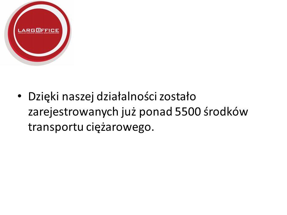 Dzięki naszej działalności zostało zarejestrowanych już ponad 5500 środków transportu ciężarowego.