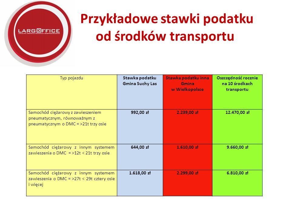 Naszą ofertę kierujemy do właścicieli spółek transportowych chcących ograniczenia kosztów.