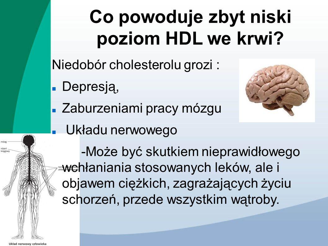 Co powoduje zbyt niski poziom HDL we krwi? Niedobór cholesterolu grozi : Depresją, Zaburzeniami pracy mózgu Układu nerwowego -Może być skutkiem niepra