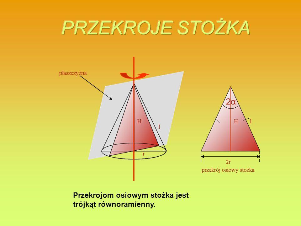 Przekrojom osiowym stożka jest trójkąt równoramienny.