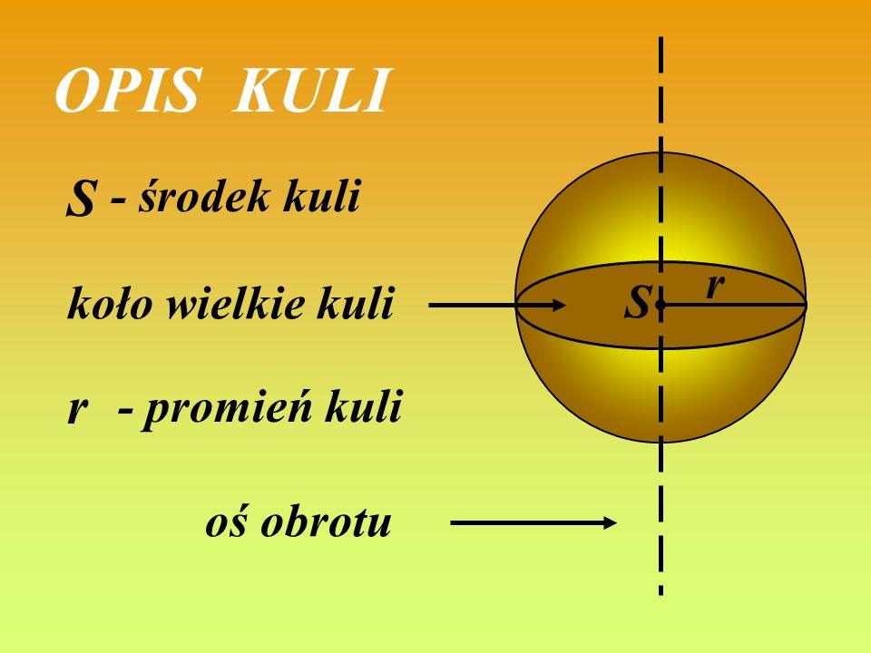 OPIS KULI oś obrotu r r - promień kuli koło wielkie kuli S S - środek kuli