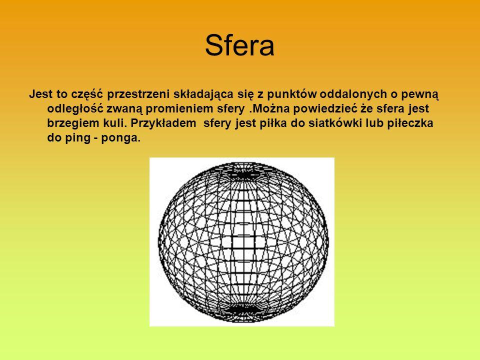 Sfera Jest to część przestrzeni składająca się z punktów oddalonych o pewną odległość zwaną promieniem sfery.Można powiedzieć że sfera jest brzegiem k