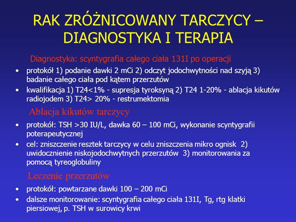 RAK ZRÓŻNICOWANY TARCZYCY – DIAGNOSTYKA I TERAPIA protokół 1) podanie dawki 2 mCi 2) odczyt jodochwytności nad szyją 3) badanie całego ciała pod kątem przerzutów kwalifikacja 1) T24 20% - restrumektomia protokół: TSH >30 IU/L, dawka 60 – 100 mCi, wykonanie scyntygrafii poterapeutycznej cel: zniszczenie resztek tarczycy w celu zniszczenia mikro ognisk 2) uwidocznienie niskojodochwytnych przerzutów 3) monitorowania za pomocą tyreoglobuliny Diagnostyka: scyntygrafia całego ciała 131I po operacji Ablacja kikutów tarczycy Leczenie przerzutów protokół: powtarzane dawki 100 – 200 mCi dalsze monitorowanie: scyntygrafia całego ciała 131I, Tg, rtg klatki piersiowej, p.
