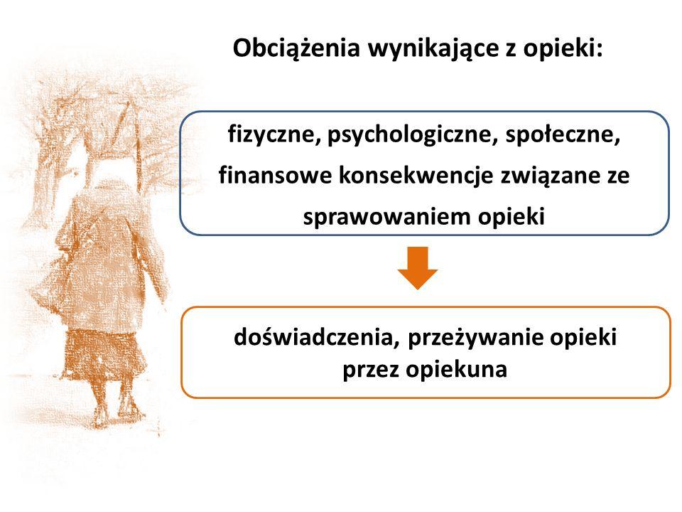 Obciążenia wynikające z opieki: fizyczne, psychologiczne, społeczne, finansowe konsekwencje związane ze sprawowaniem opieki doświadczenia, przeżywanie