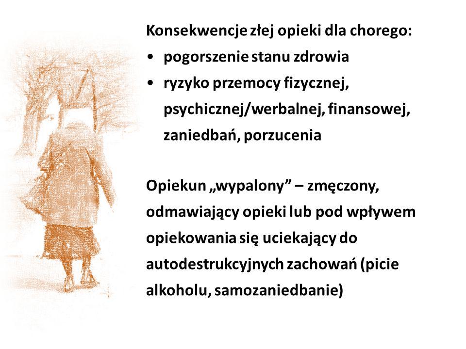 Konsekwencje złej opieki dla chorego: pogorszenie stanu zdrowia ryzyko przemocy fizycznej, psychicznej/werbalnej, finansowej, zaniedbań, porzucenia Op