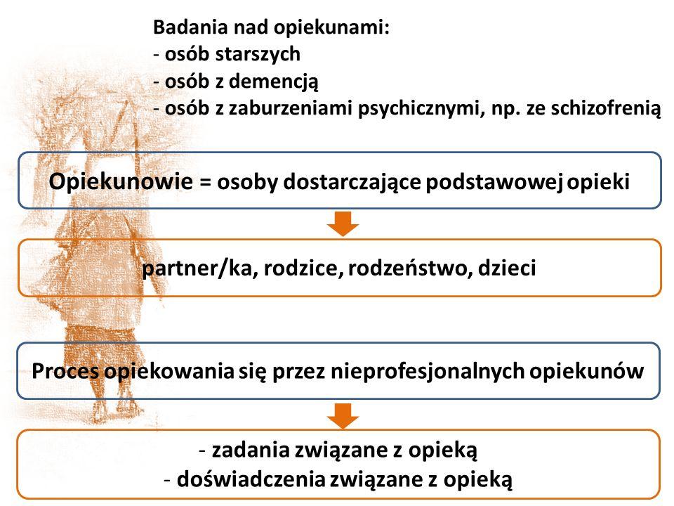 Badania nad opiekunami: - osób starszych - osób z demencją - osób z zaburzeniami psychicznymi, np. ze schizofrenią Opiekunowie = osoby dostarczające p
