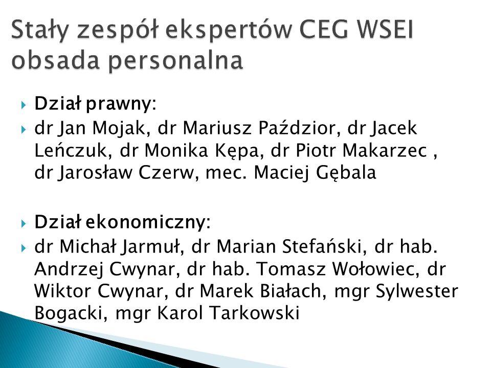  Dział prawny:  dr Jan Mojak, dr Mariusz Paździor, dr Jacek Leńczuk, dr Monika Kępa, dr Piotr Makarzec, dr Jarosław Czerw, mec. Maciej Gębala  Dzia