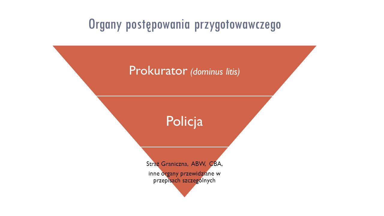 Prokurator (dominus litis) Policja Straż Graniczna, ABW, CBA, inne organy przewidziane w przepisach szczególnych Organy postępowania przygotowawczego