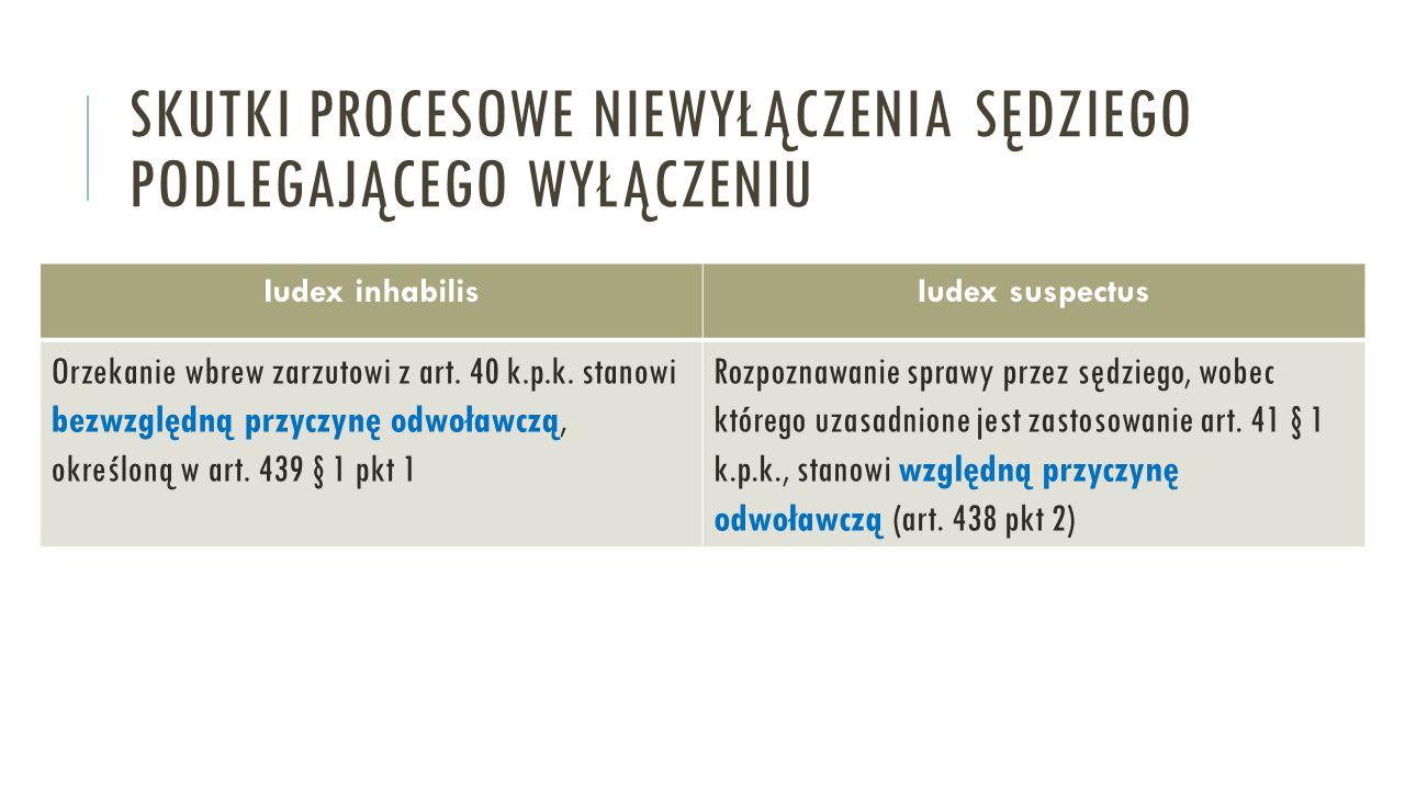 SKUTKI PROCESOWE NIEWYŁĄCZENIA SĘDZIEGO PODLEGAJĄCEGO WYŁĄCZENIU Iudex inhabilisIudex suspectus Orzekanie wbrew zarzutowi z art. 40 k.p.k. stanowi bez