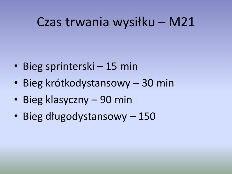 Czas trwania wysiłku – M21 Bieg sprinterski – 15 min Bieg krótkodystansowy – 30 min Bieg klasyczny – 90 min Bieg długodystansowy – 150