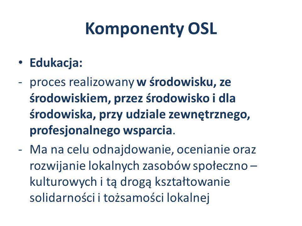 Komponenty OSL Edukacja: -proces realizowany w środowisku, ze środowiskiem, przez środowisko i dla środowiska, przy udziale zewnętrznego, profesjonalnego wsparcia.