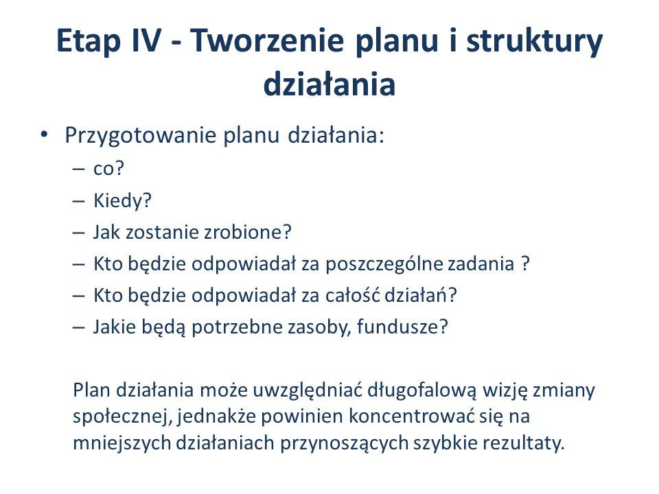 Etap IV - Tworzenie planu i struktury działania Przygotowanie planu działania: – co.