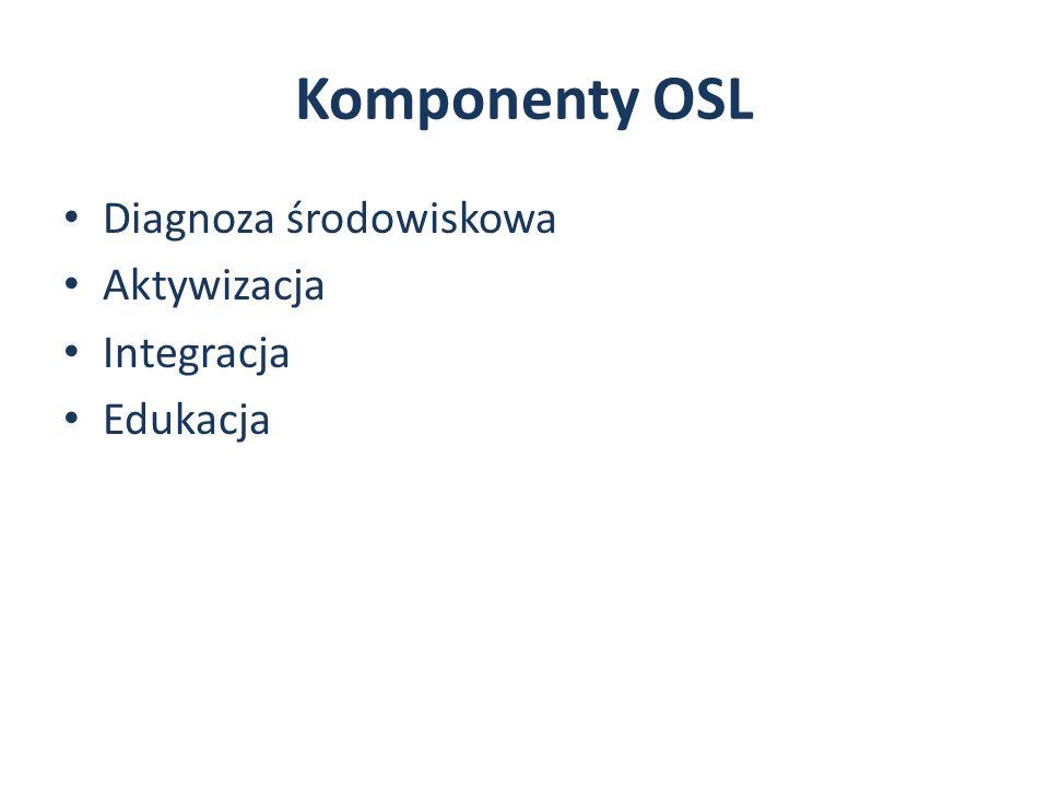 Komponenty OSL Diagnoza środowiskowa Aktywizacja Integracja Edukacja