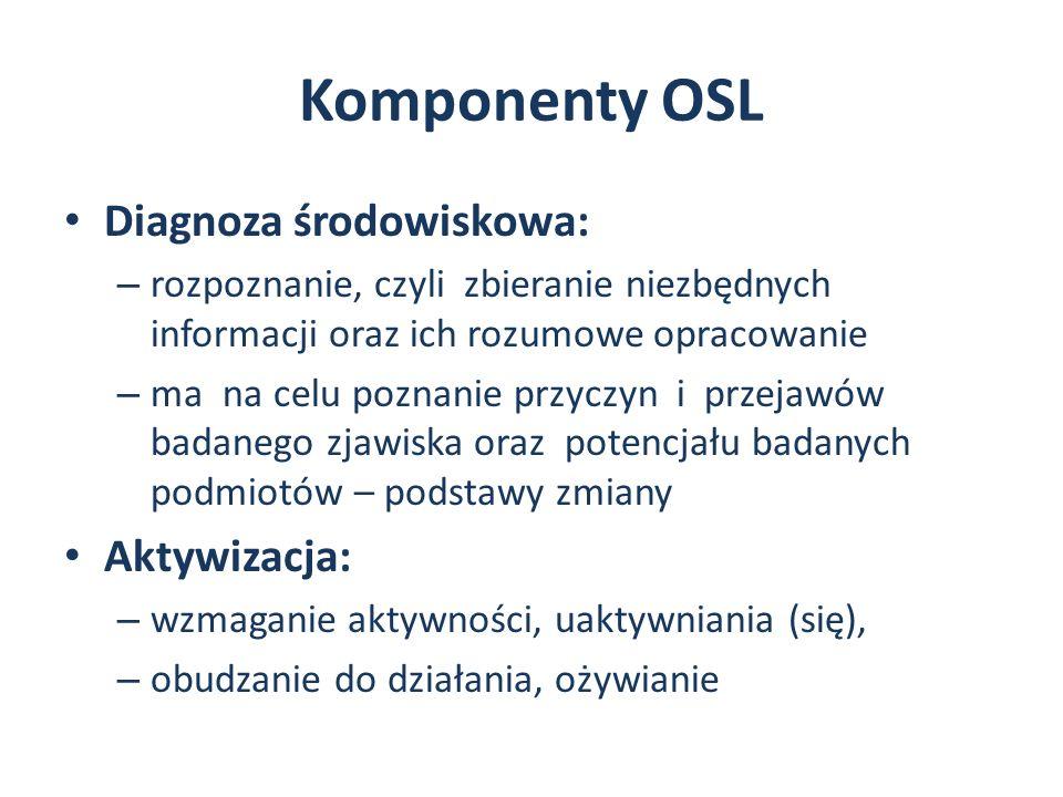 Komponenty OSL Integracja: -proces tworzenia, scalanie całości z mniejszych części elementów.