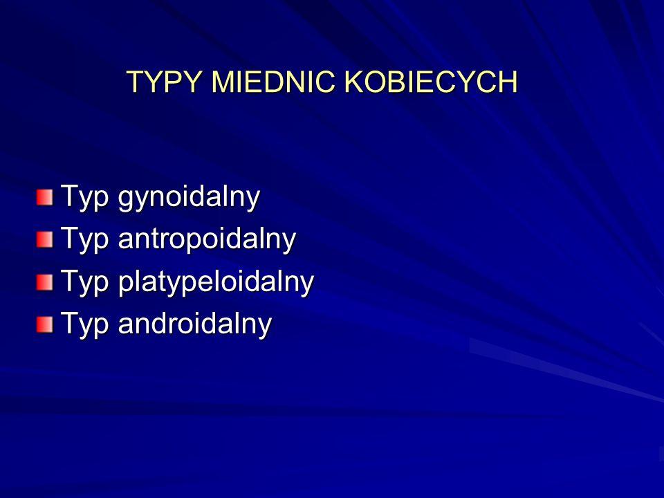 TYPY MIEDNIC KOBIECYCH Typ gynoidalny Typ antropoidalny Typ platypeloidalny Typ androidalny