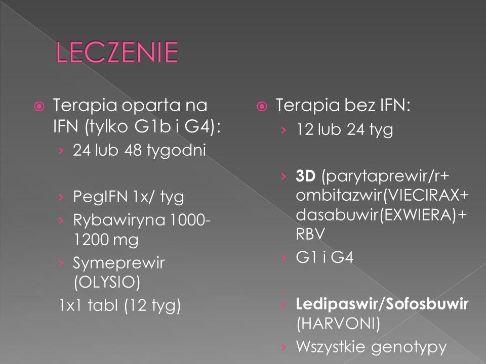  Terapia oparta na IFN (tylko G1b i G4): › 24 lub 48 tygodni › PegIFN 1x/ tyg › Rybawiryna 1000- 1200 mg › Symeprewir (OLYSIO) 1x1 tabl (12 tyg)  Terapia bez IFN: › 12 lub 24 tyg › 3D (parytaprewir/r+ ombitazwir(VIECIRAX+ dasabuwir(EXWIERA)+ RBV › G1 i G4 › Ledipaswir/Sofosbuwir (HARVONI) › Wszystkie genotypy