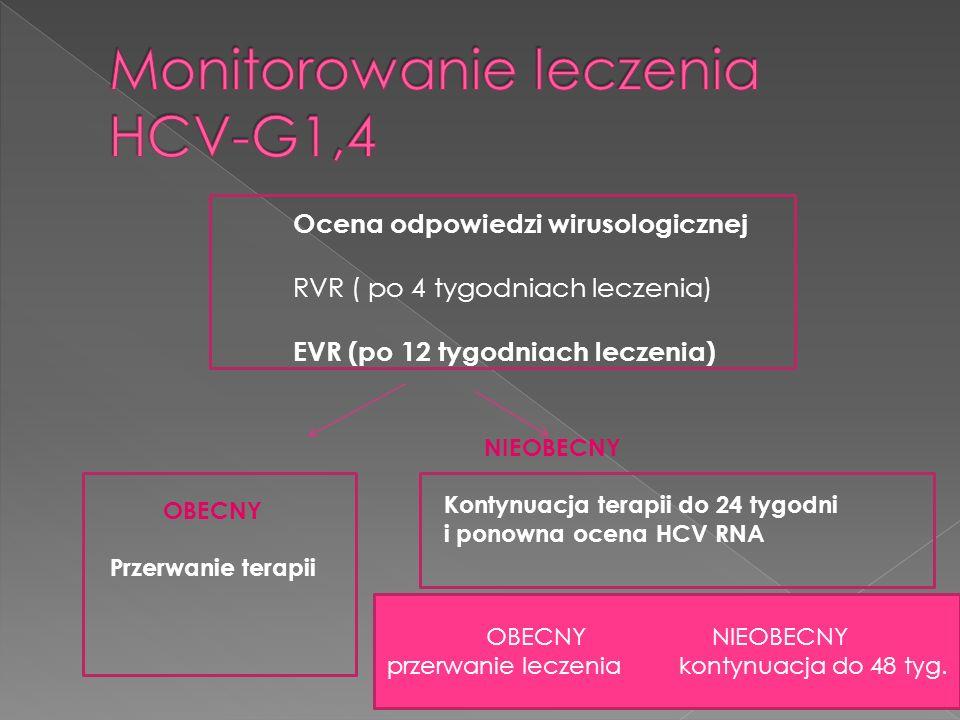 Ocena odpowiedzi wirusologicznej RVR ( po 4 tygodniach leczenia) EVR (po 12 tygodniach leczenia) OBECNY Przerwanie terapii NIEOBECNY Kontynuacja terapii do 24 tygodni i ponowna ocena HCV RNA OBECNY NIEOBECNY przerwanie leczenia kontynuacja do 48 tyg.