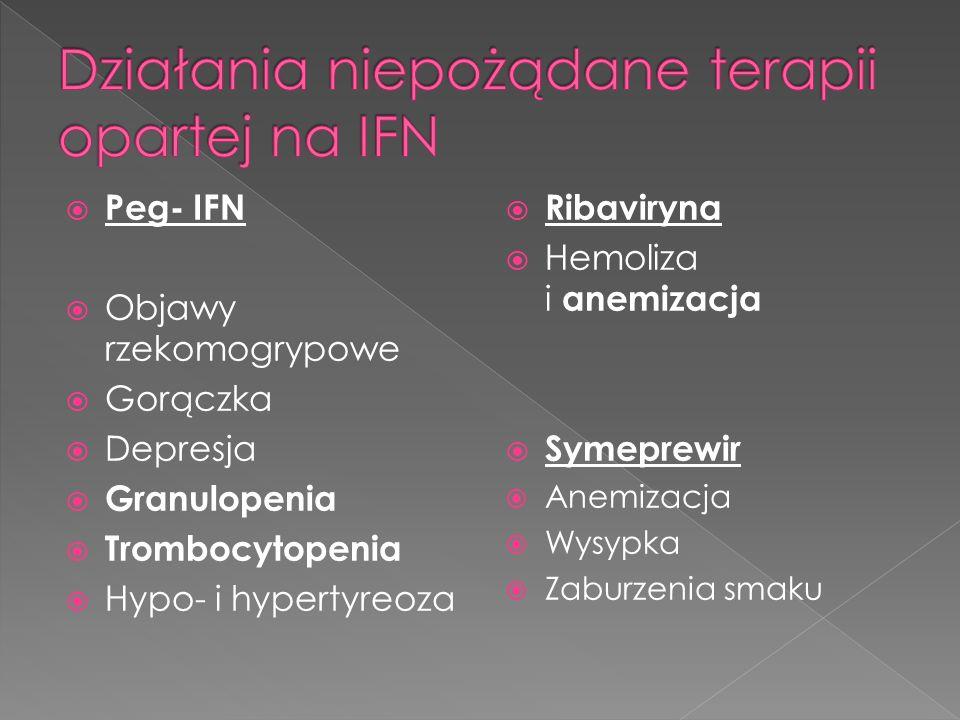  Peg- IFN  Objawy rzekomogrypowe  Gorączka  Depresja  Granulopenia  Trombocytopenia  Hypo- i hypertyreoza  Ribaviryna  Hemoliza i anemizacja  Symeprewir  Anemizacja  Wysypka  Zaburzenia smaku