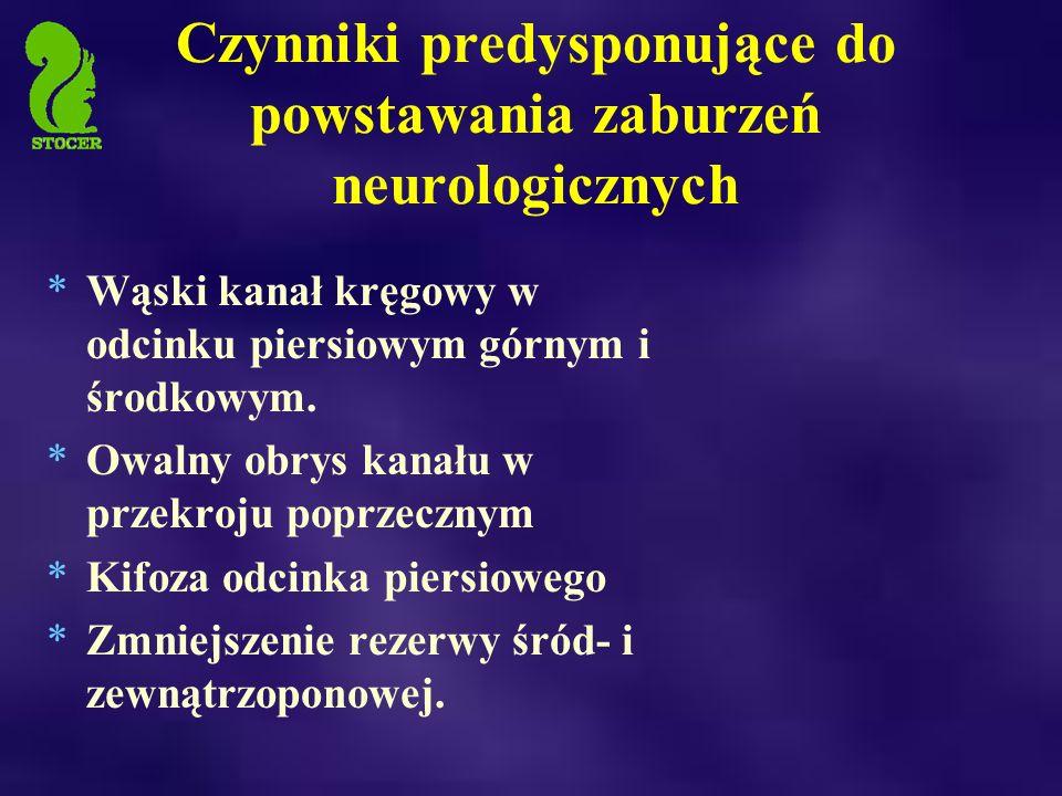 Czynniki predysponujące do powstawania zaburzeń neurologicznych *Wąski kanał kręgowy w odcinku piersiowym górnym i środkowym.