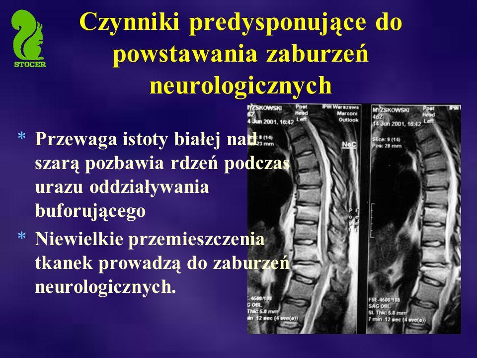 Czynniki predysponujące do powstawania zaburzeń neurologicznych *Przewaga istoty białej nad szarą pozbawia rdzeń podczas urazu oddziaływania buforującego *Niewielkie przemieszczenia tkanek prowadzą do zaburzeń neurologicznych.