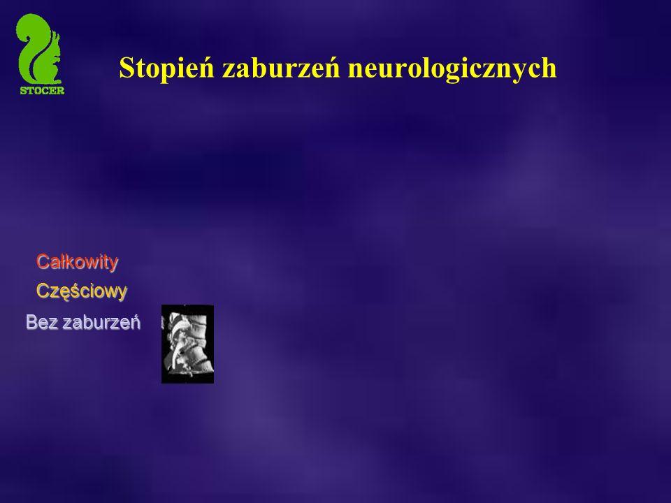 Stopień zaburzeń neurologicznych Całkowity Częściowy Bez zaburzeń